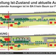 Planung Bahnhofstraße